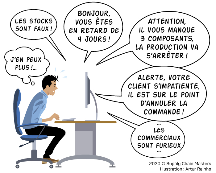 Situation de panique dans la Supply Chain